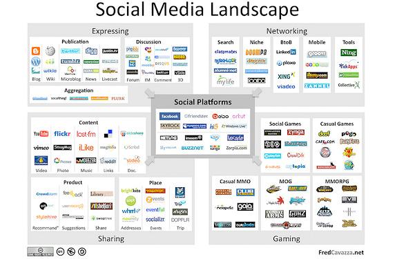 socialmediaenmiempresa